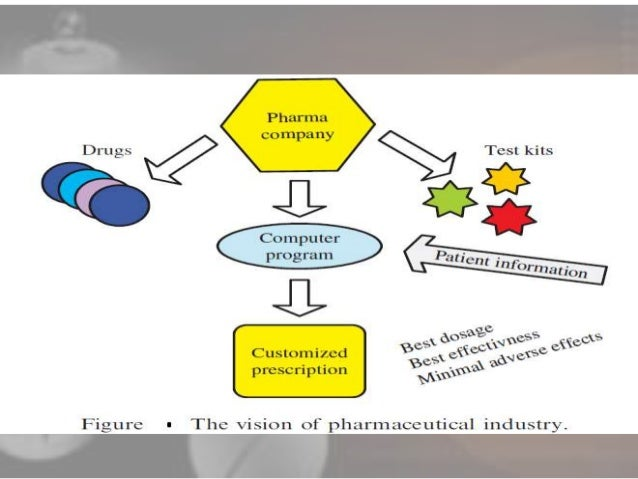 data mining in the pharmaceutical industry Data mining, the process of discovering patterns in large data sets, has been used in many applications.