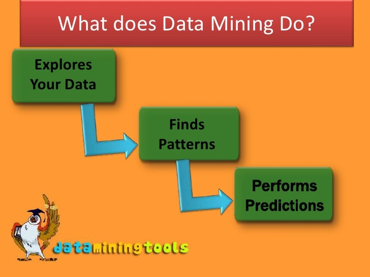 MS Sql Server: Datamining Introduction