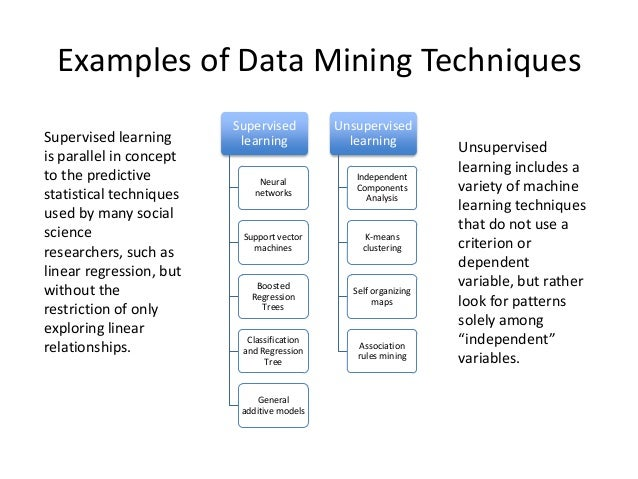 parallel data mining and assurance service The baker's dozen: 13 differences between analysis services olap 13 differences between analysis services olap and and significant support for data mining.