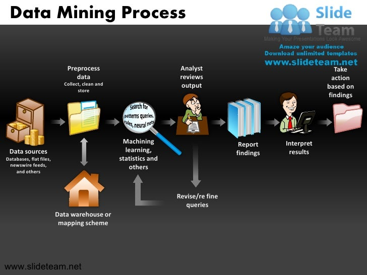 Data mining strategy powerpoint ppt templates data mining process toneelgroepblik Gallery