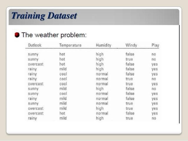 Data mining technique (decision tree)