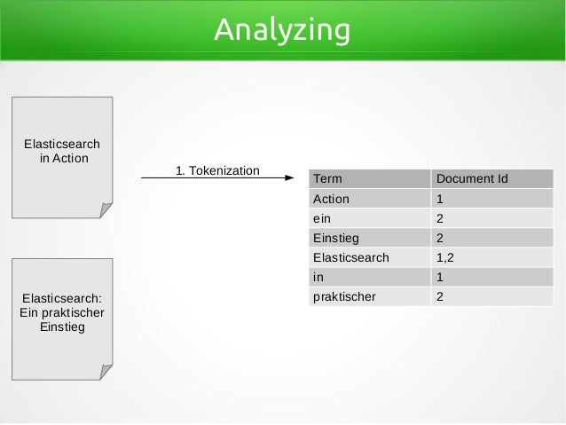 Data modeling for Elasticsearch