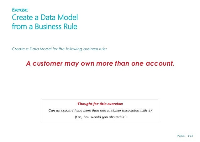 P A G E 1 0 2 Exercise: Create a Data Model from a Business Rule Create a Data Model for the following business rule: A cu...