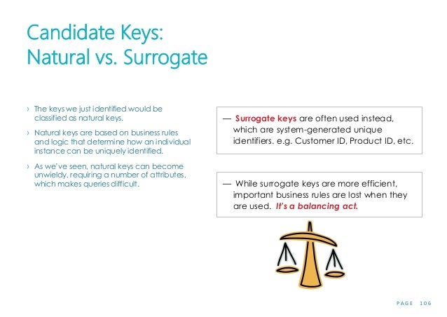 P A G E 1 0 6 Candidate Keys: Natural vs. Surrogate › The keys we just identified would be classified as natural keys. › N...