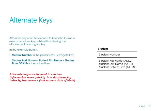 P A G E 1 0 7 Alternate Keys Alternate Keys can be defined to keep the business rules of a natural key, while still achiev...