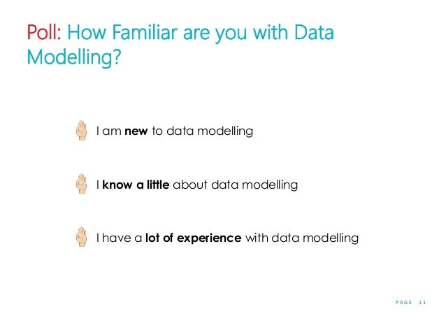 P A G E 1 1 I am new to data modelling I know a little about data modelling I have a lot of experience with data modelling...