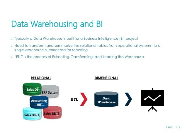 P A G E 1 1 2 Data Warehousing and BI › Typically a Data Warehouse is built for a Business Intelligence (BI) project › Nee...