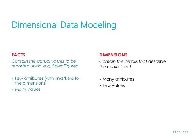 P A G E 1 1 5 Dimensional Data Modeling FACTS Contain the actual values to be reported upon. e.g. Sales Figures › Few attr...