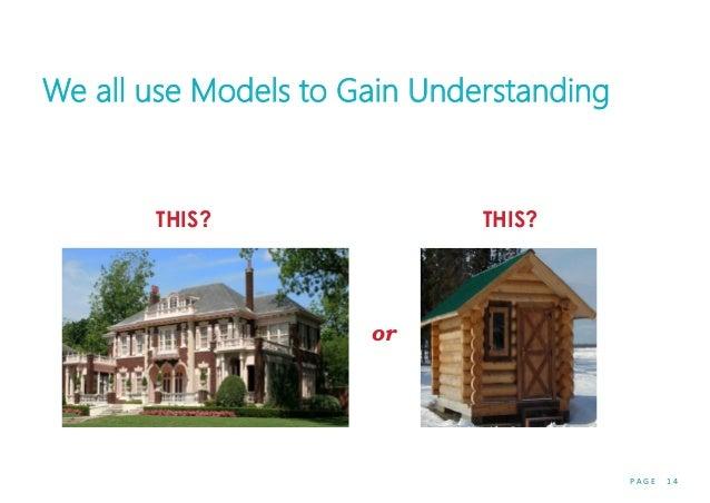 P A G E 1 4 THIS? THIS? or We all use Models to Gain Understanding