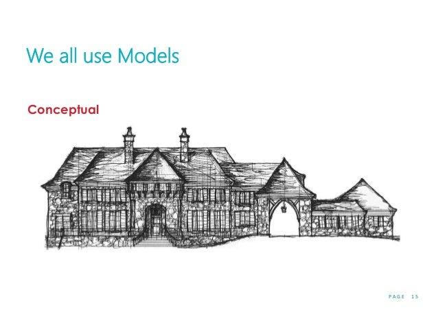 P A G E 1 5 We all use Models Conceptual