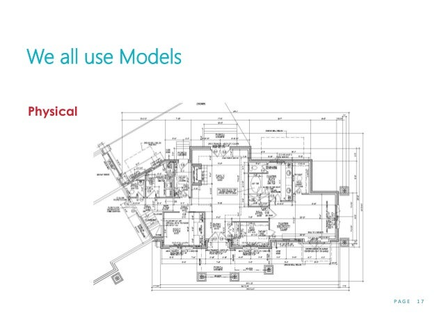 P A G E 1 7 We all use Models Physical