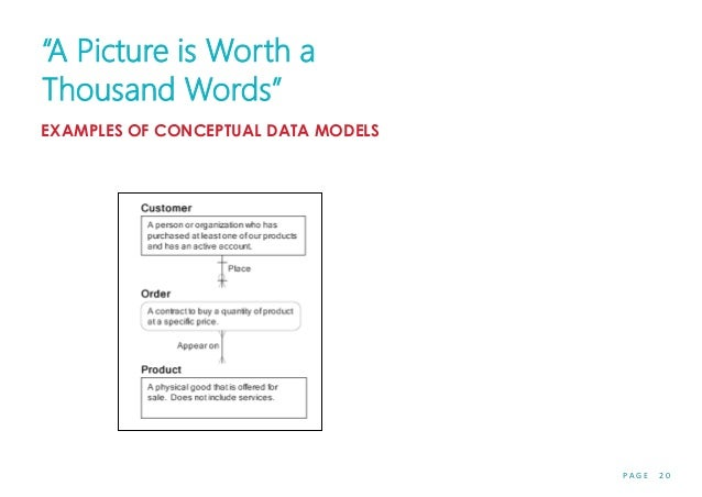"""P A G E 2 0 """"A Picture is Worth a Thousand Words"""" EXAMPLES OF CONCEPTUAL DATA MODELS"""