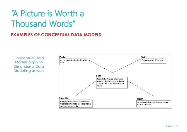 >>Learn EVEN MORE About Data Modeling
