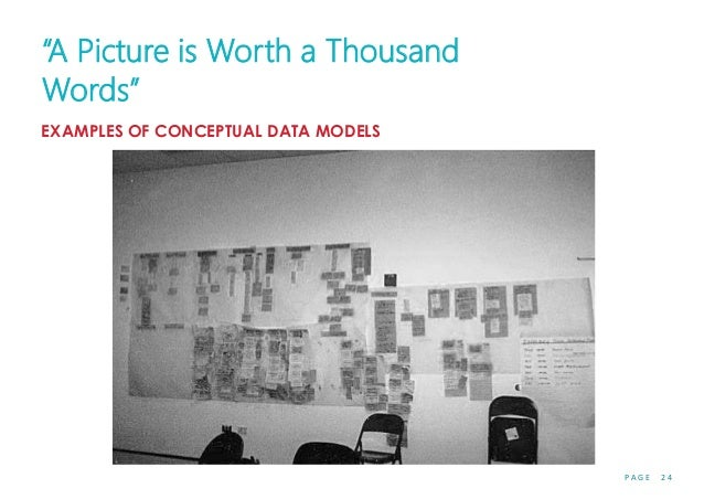 """P A G E 2 4 """"A Picture is Worth a Thousand Words"""" EXAMPLES OF CONCEPTUAL DATA MODELS"""