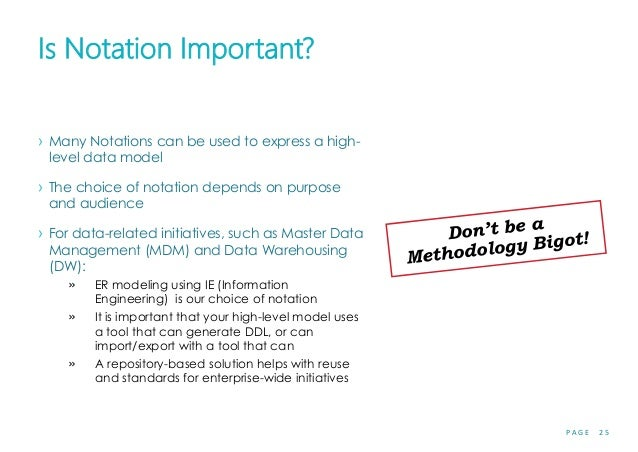 P A G E 2 5 Is Notation Important? › Many Notations can be used to express a high- level data model › The choice of notati...