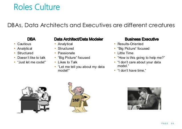 P A G E 3 4 Roles Culture 3NF DBAs, Data Architects and Executives are different creatures DBA • Cautious • Analytical • S...