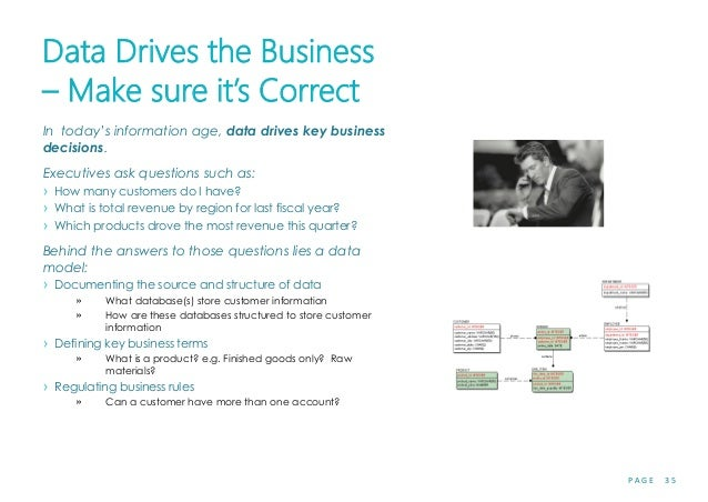 P A G E 3 5 Data Drives the Business – Make sure it's Correct In today's information age, data drives key business decisio...