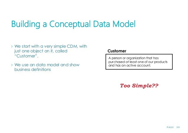 """P A G E 3 9 Building a Conceptual Data Model › We start with a very simple CDM, with just one object on it, called """"Custom..."""