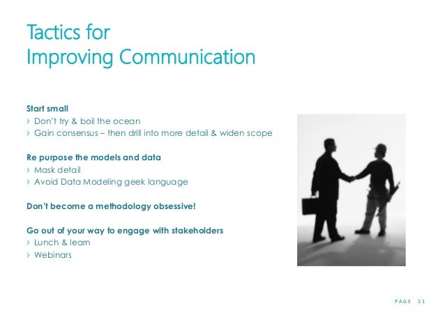 P A G E 5 1 Tactics for Improving Communication Start small › Don't try & boil the ocean › Gain consensus – then drill int...