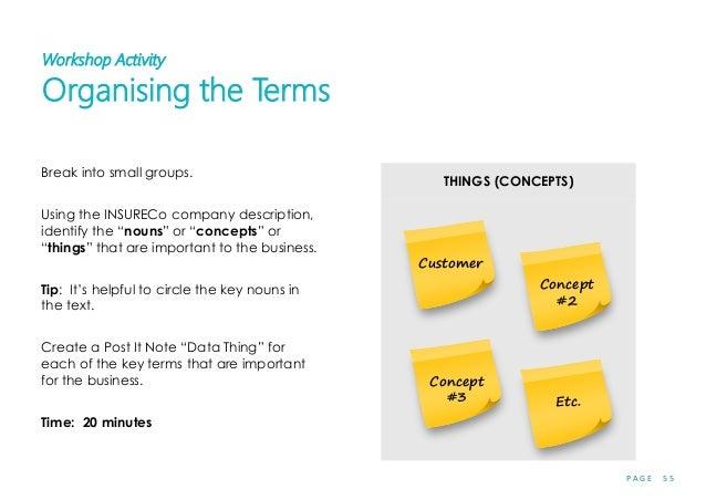 P A G E 5 5 Workshop Activity Organising the Terms Break into small groups. Using the INSURECo company description, identi...