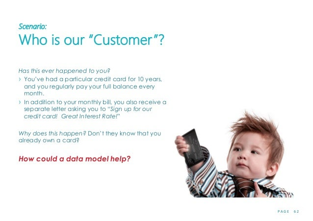 """P A G E 6 2 Scenario: Who is our """"Customer""""? Has this ever happened to you? › You've had a particular credit card for 10 y..."""