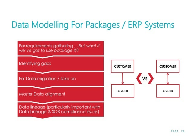 P A G E 7 6 Data Modelling For Packages / ERP Systems Data lineage (particularly important with Data Lineage & SOX complia...