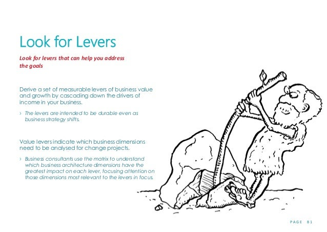 P A G E 8 1 Look for Levers Derive a set of measurable levers of business value and growth by cascading down the drivers o...