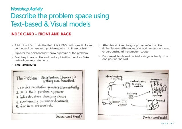 """P A G E 8 7 Workshop Activity Describe the problem space using Text-based & Visual models › Think about """"a day in the life..."""