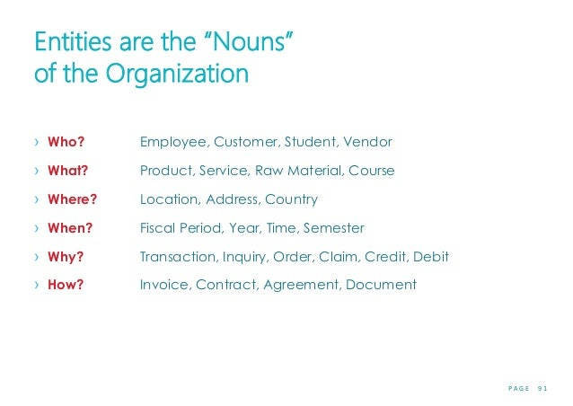 """P A G E 9 1 Entities are the """"Nouns"""" of the Organization › Who? Employee, Customer, Student, Vendor › What? Product, Servi..."""