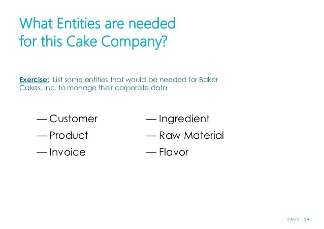 P A G E 9 4 What Entities are needed for this Cake Company? Exercise: List some entities that would be needed for Baker Ca...