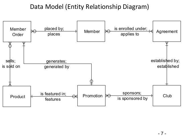 Case Studies in Six-Step Relational Database Design - Case ...