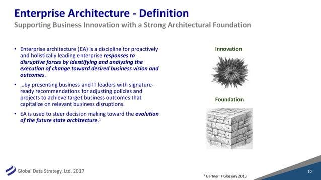 GlobalDataStrategy,Ltd.2017 EnterpriseArchitecture- Definition • Enterprisearchitecture(EA)isadisciplineforpr...
