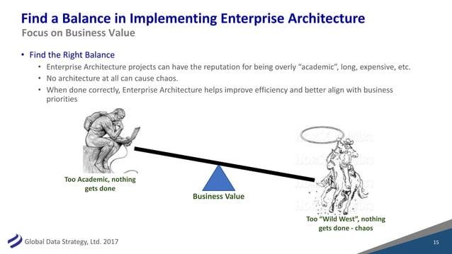 GlobalDataStrategy,Ltd.2017 FindaBalanceinImplementingEnterpriseArchitecture • FindtheRightBalance • Enterpri...