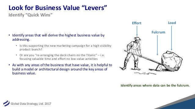 "GlobalDataStrategy,Ltd.2017 LookforBusinessValue""Levers"" • Identifyareasthatwillderivethehighestbusinessva..."