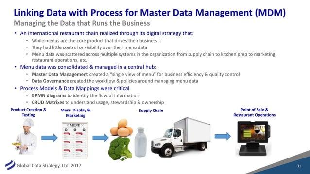 GlobalDataStrategy,Ltd.2017 LinkingDatawithProcessforMasterDataManagement(MDM) • Aninternationalrestaurantc...