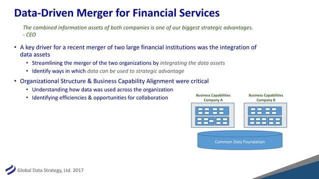 GlobalDataStrategy,Ltd.2017 Data-DrivenMergerforFinancialServices Thecombinedinformationassetsofbothcompanie...