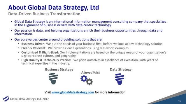 GlobalDataStrategy,Ltd.2017 AboutGlobalDataStrategy,Ltd • GlobalDataStrategyisaninternationalinformationman...