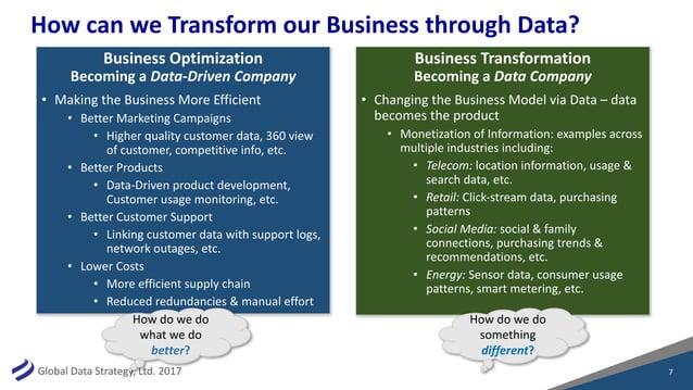 GlobalDataStrategy,Ltd.2017 HowcanweTransformourBusinessthroughData? BusinessOptimization BecomingaData-Dri...