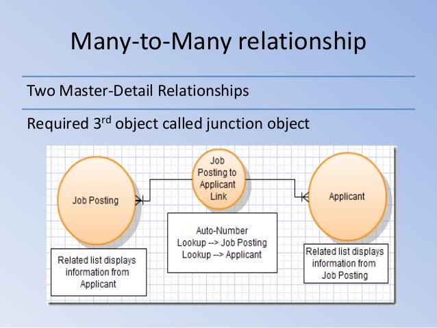 scriptcase master detail relationship