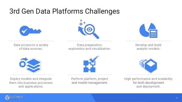 cloud platform machine learning