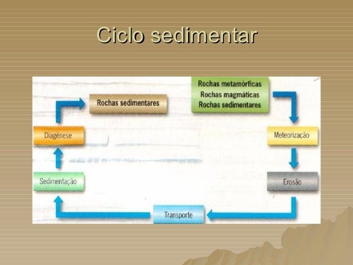 Ciclo sedimentar