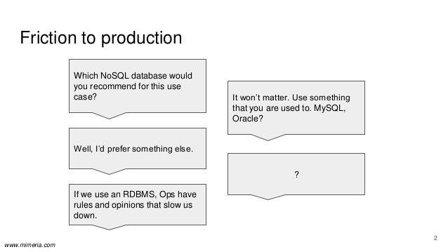 Data ops in practice Slide 3