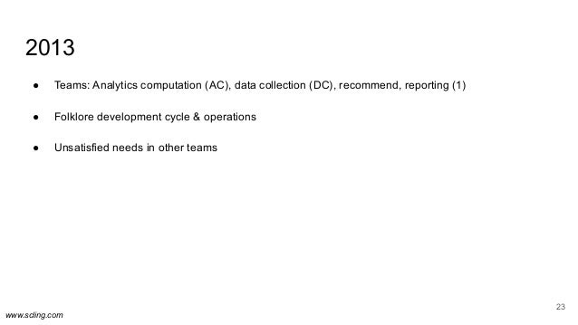 www.scling.com 2013 23 ● Teams: Analytics computation (AC), data collection (DC), recommend, reporting (1) ● Folklore deve...