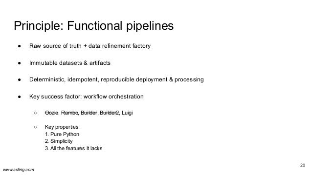 www.scling.com Principle: Functional pipelines 28 ● Raw source of truth + data refinement factory ● Immutable datasets & a...
