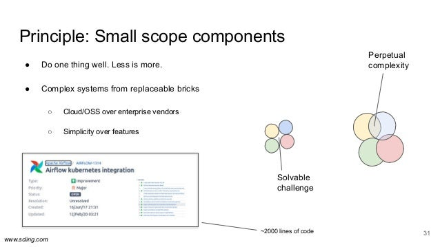 www.scling.com Principle: Small scope components 31 ● Do one thing well. Less is more. ● Complex systems from replaceable ...