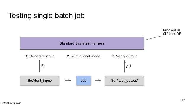 www.scling.com Testing single batch job 47 Job Standard Scalatest harness file://test_input/ file://test_output/ 1. Genera...