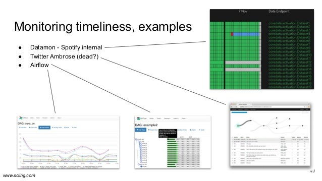 www.scling.com Monitoring timeliness, examples ● Datamon - Spotify internal ● Twitter Ambrose (dead?) ● Airflow 49