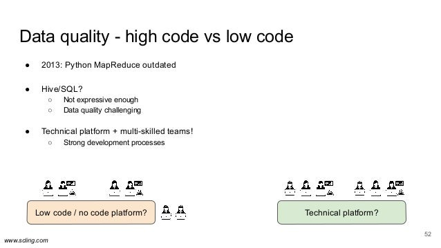 www.scling.com Data quality - high code vs low code ● 2013: Python MapReduce outdated ● Hive/SQL? ○ Not expressive enough ...