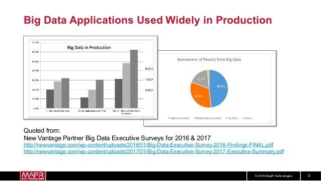 DataOps: An Agile Method for Data-Driven Organizations Slide 3