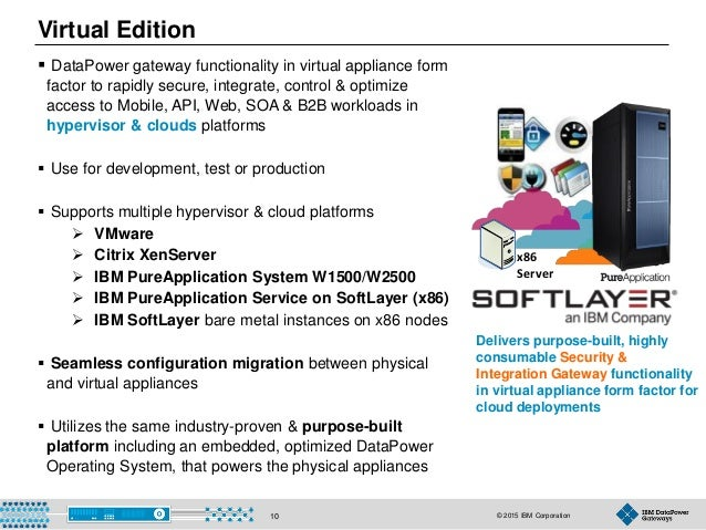 © 2015 IBM Corporation10 Virtual Edition  DataPower gateway functionality in virtual appliance form factor to rapidly sec...
